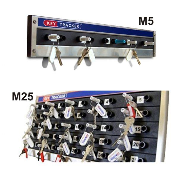 KeyTracker nøkkelsystem